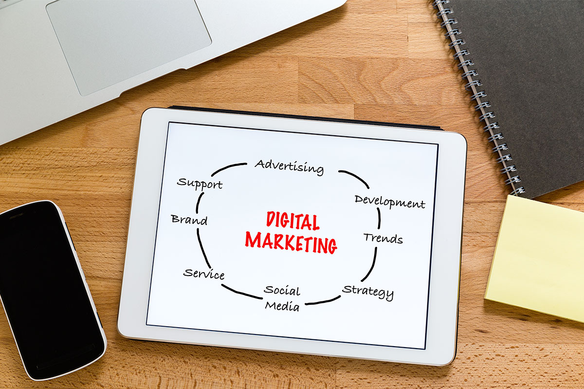 Understand the Importance of Digital Marketing for Business.